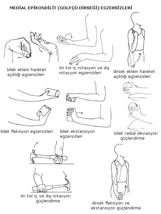 medial epikondilit egzersizleri